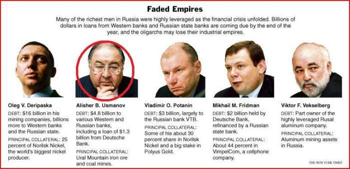 Struggling Oligarchs Deripaska, Usmanov, Potanin, Fridman and Vekselberg
